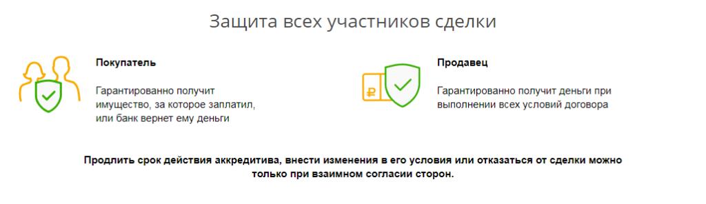 Аккредитив - Cбербанк