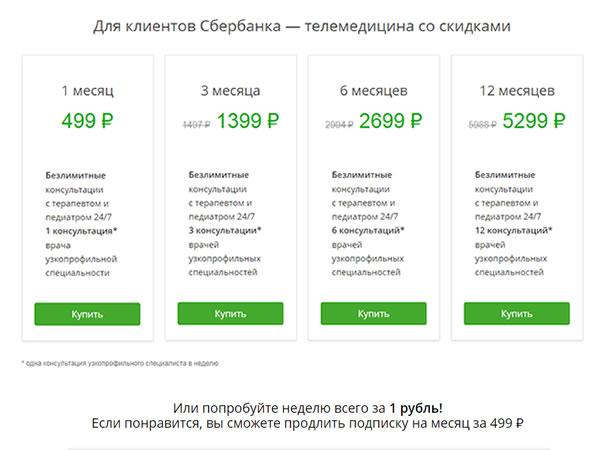 Стоимость услуг сервиса DocDoc