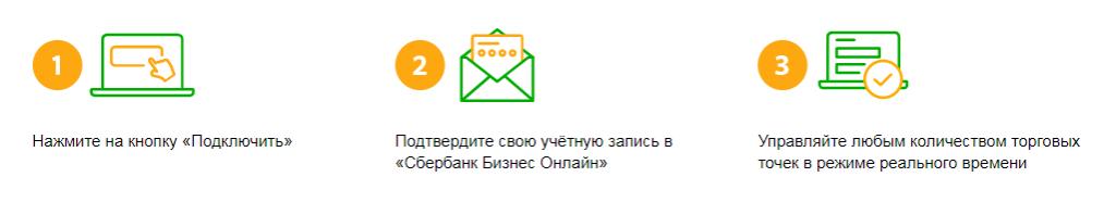 Подключить сервис «Моя торговля» от Сбербанка