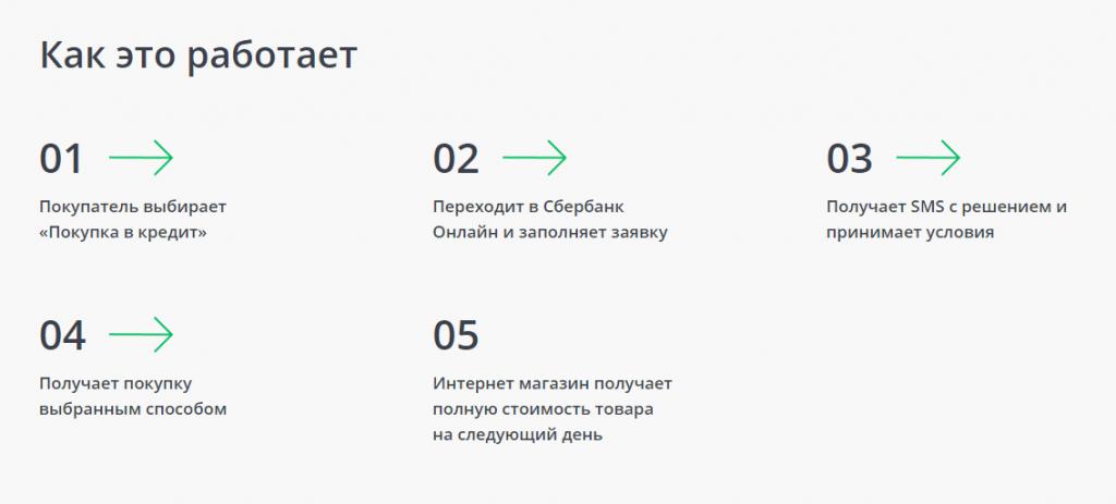 pokupay.ru - Как это работает?