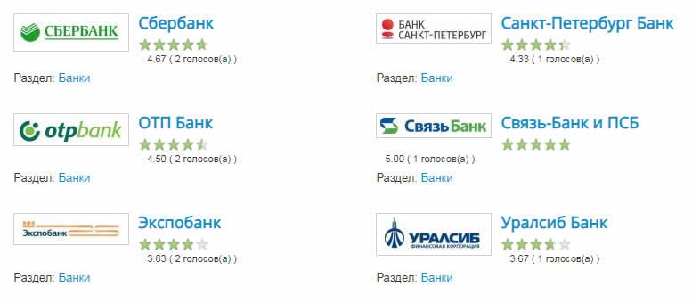 Отзывы о банках – полезная и актуальная информация для всех